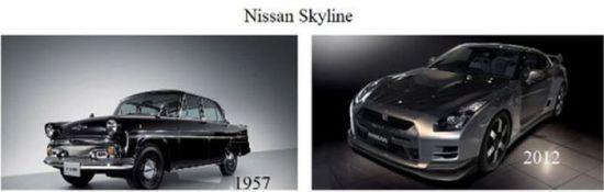 Модели автомобобилей в новых и старых кузовах (19 фото)
